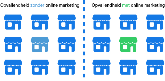 online marketing opvallen