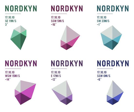 het dynamische logo van Nordkyn