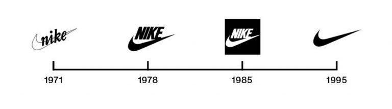 Logo voorbeeld van Nike